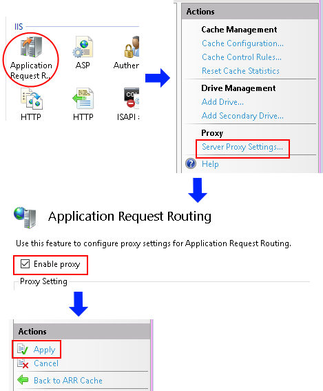 ApplicationRequestRouting